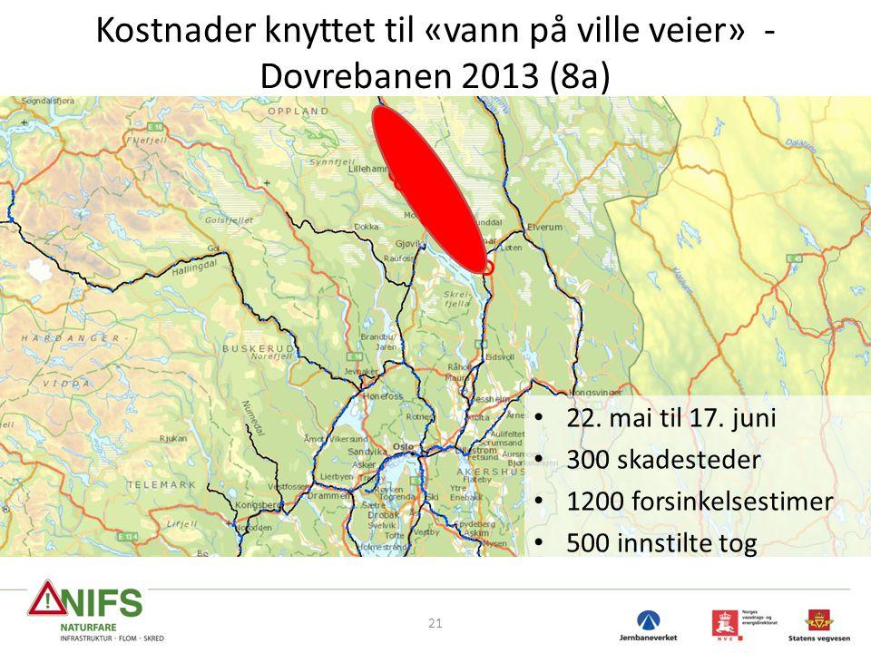 Kostnader knyttet til «vann på ville veier» - Dovrebanen 2013 (8a)