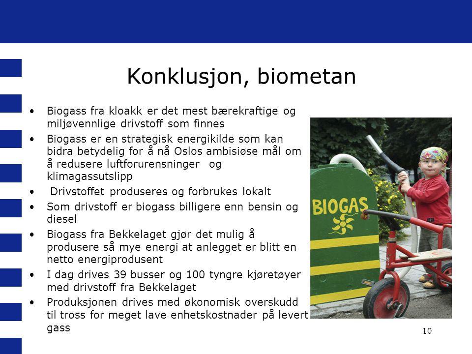 Konklusjon, biometan Biogass fra kloakk er det mest bærekraftige og miljøvennlige drivstoff som finnes.