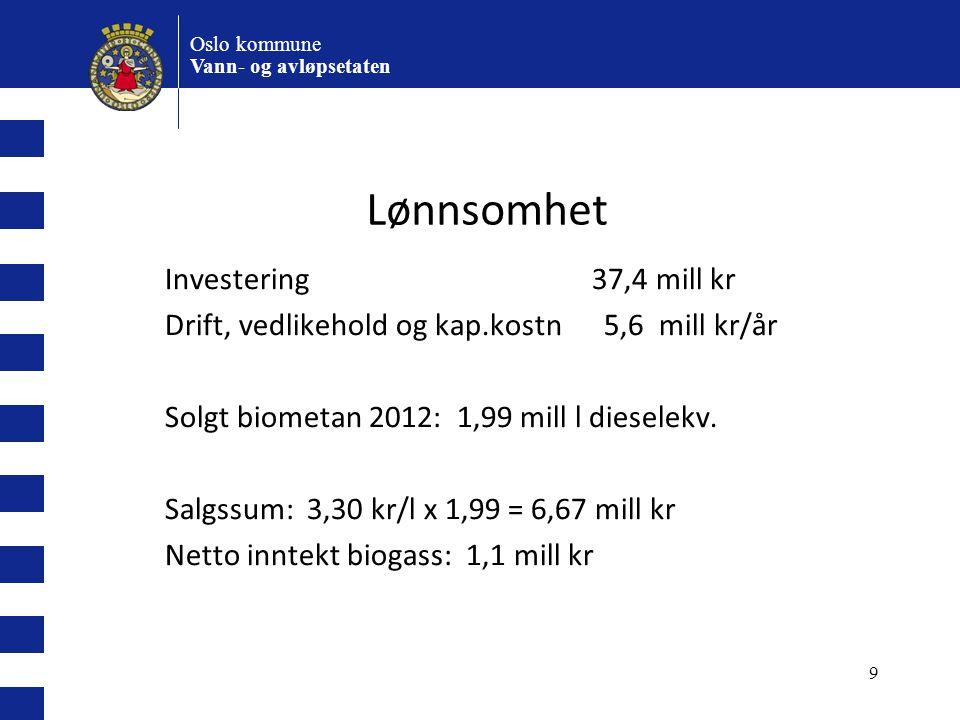 Lønnsomhet Investering 37,4 mill kr