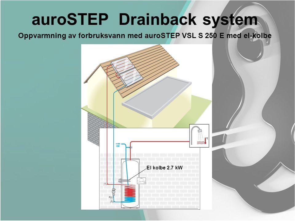 auroSTEP Drainback system