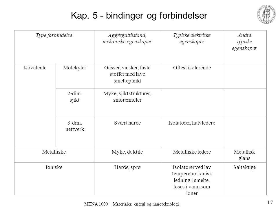Kap. 5 - bindinger og forbindelser