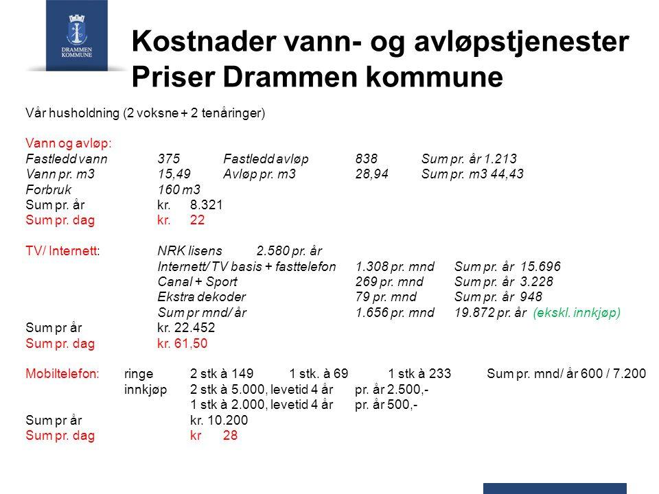 Kostnader vann- og avløpstjenester Priser Drammen kommune