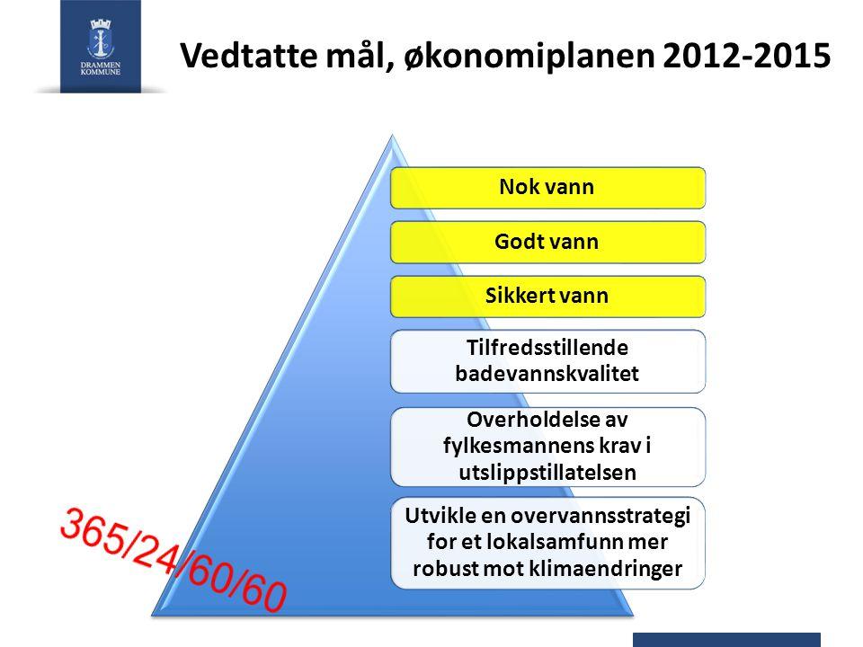 Vedtatte mål, økonomiplanen 2012-2015