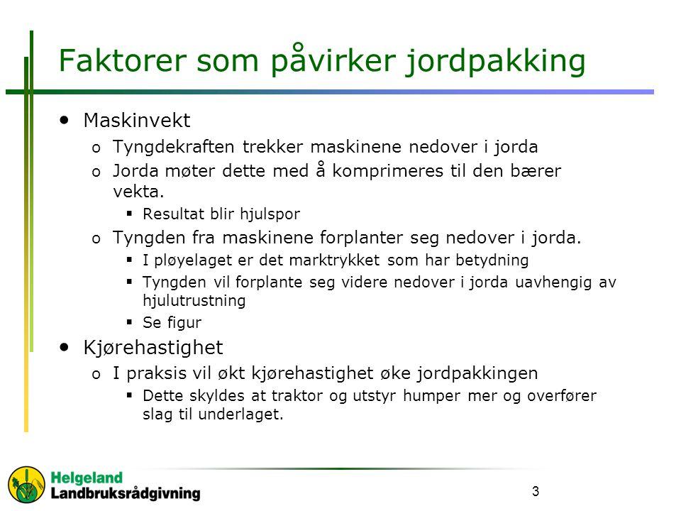 Faktorer som påvirker jordpakking