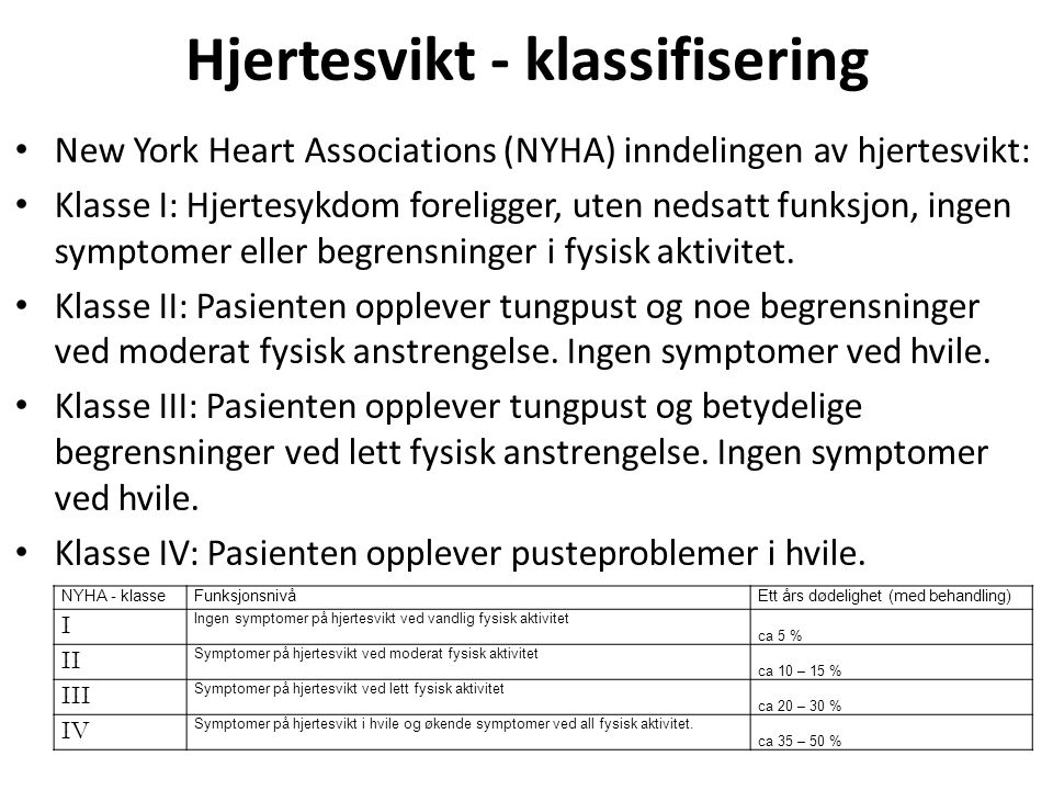 Hjertesvikt - klassifisering