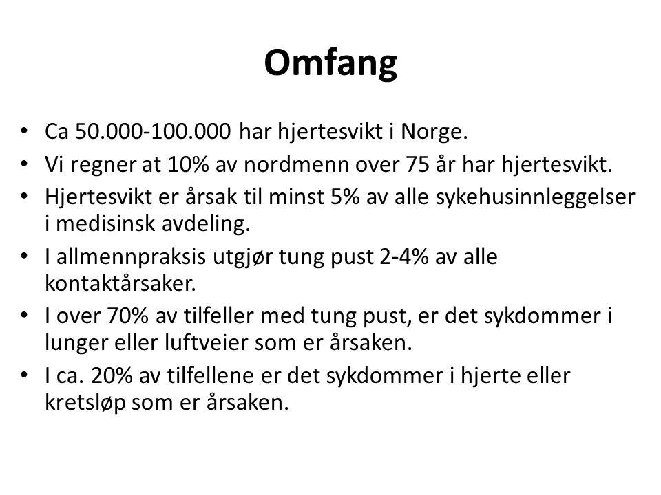 Omfang Ca 50.000-100.000 har hjertesvikt i Norge.
