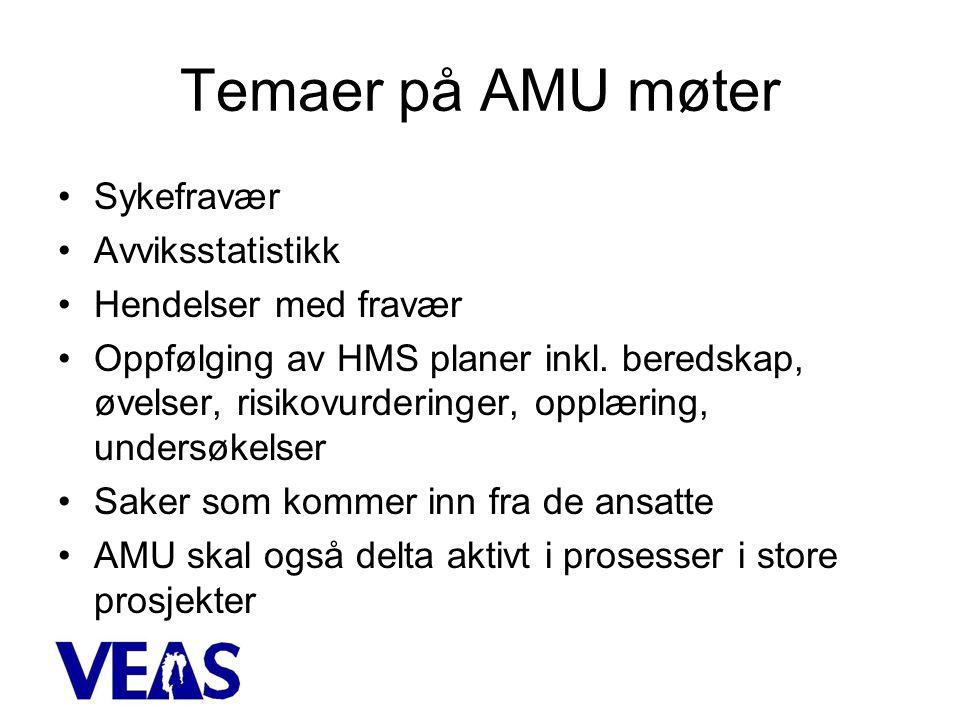 Temaer på AMU møter Sykefravær Avviksstatistikk Hendelser med fravær