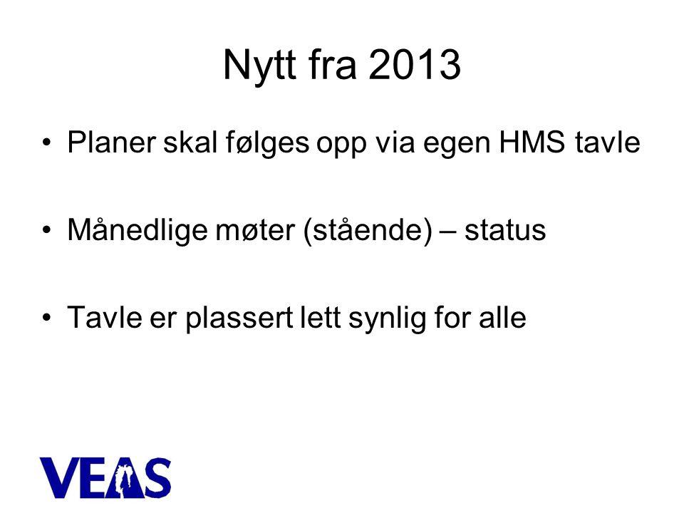 Nytt fra 2013 Planer skal følges opp via egen HMS tavle