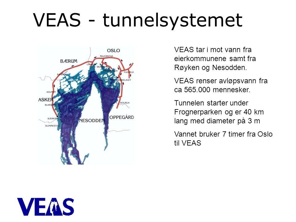 VEAS - tunnelsystemet VEAS tar i mot vann fra eierkommunene samt fra Røyken og Nesodden. VEAS renser avløpsvann fra ca 565.000 mennesker.