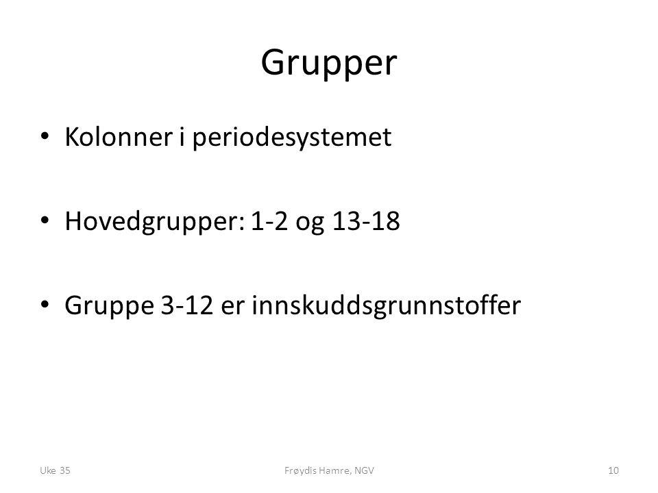 Grupper Kolonner i periodesystemet Hovedgrupper: 1-2 og 13-18
