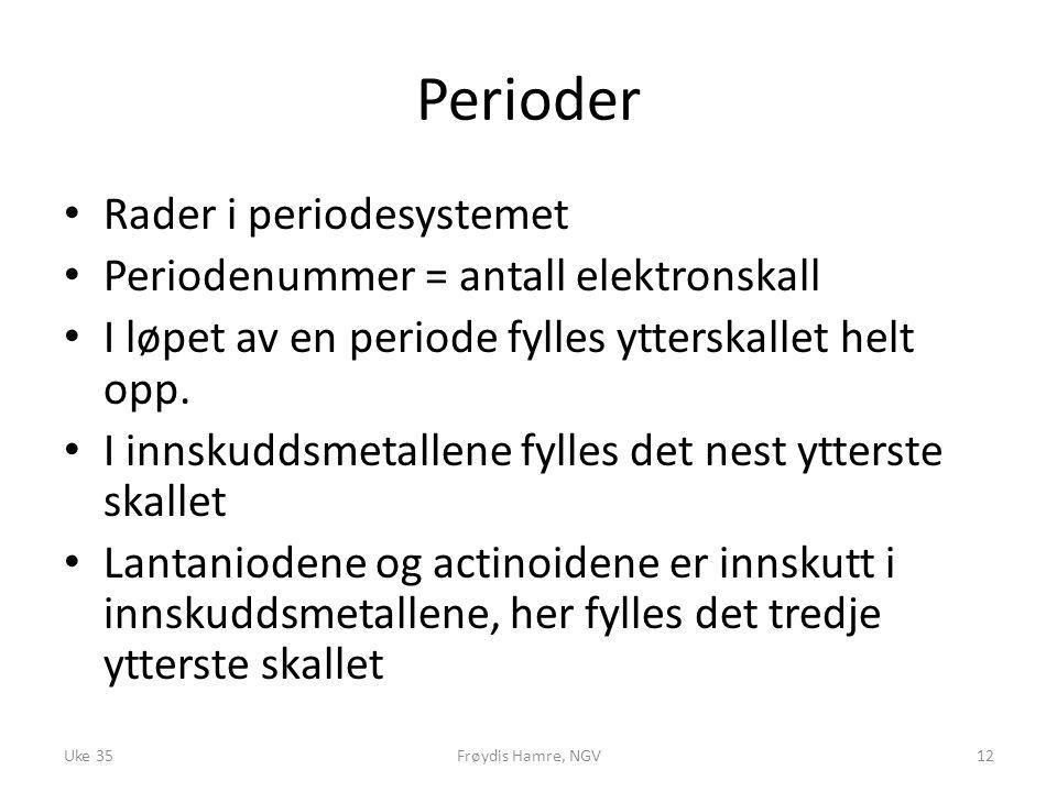 Perioder Rader i periodesystemet Periodenummer = antall elektronskall