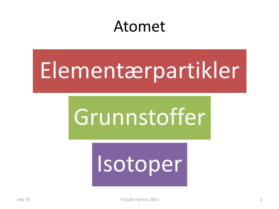 Elementærpartikler Grunnstoffer Isotoper Atomet Uke 35