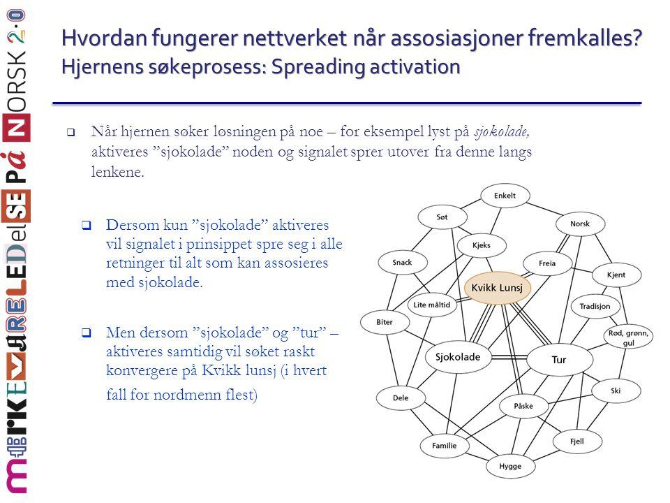 Hvordan fungerer nettverket når assosiasjoner fremkalles