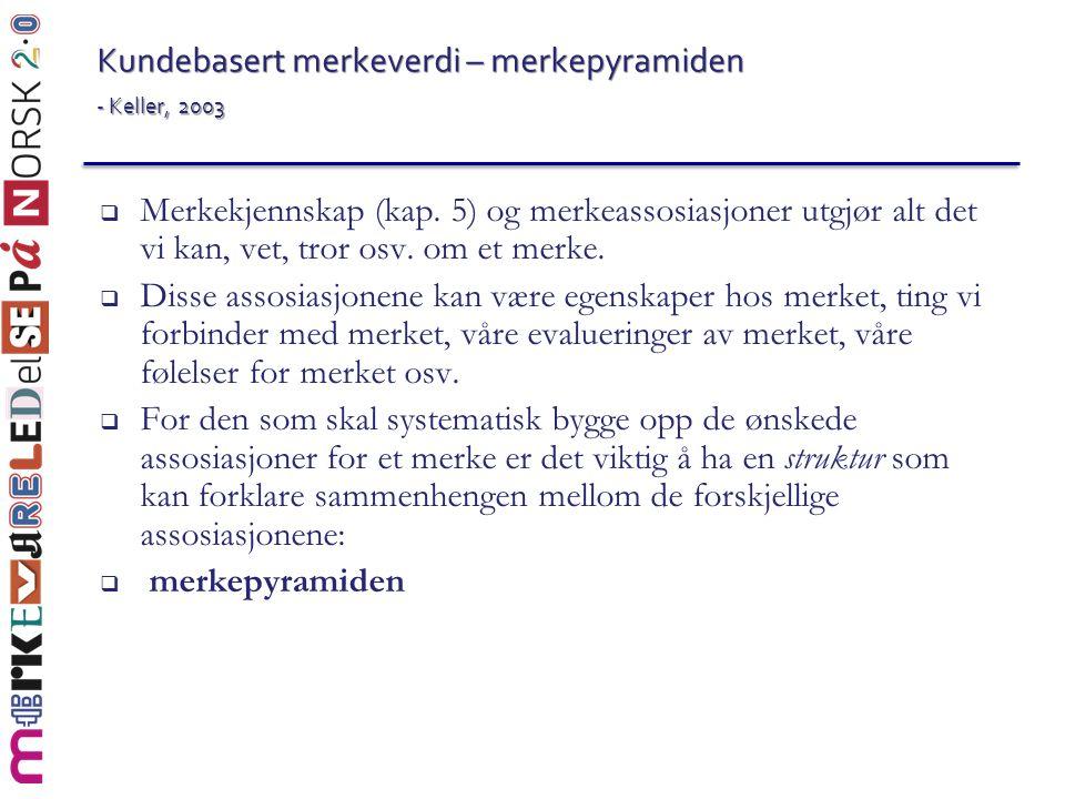 Kundebasert merkeverdi – merkepyramiden - Keller, 2003