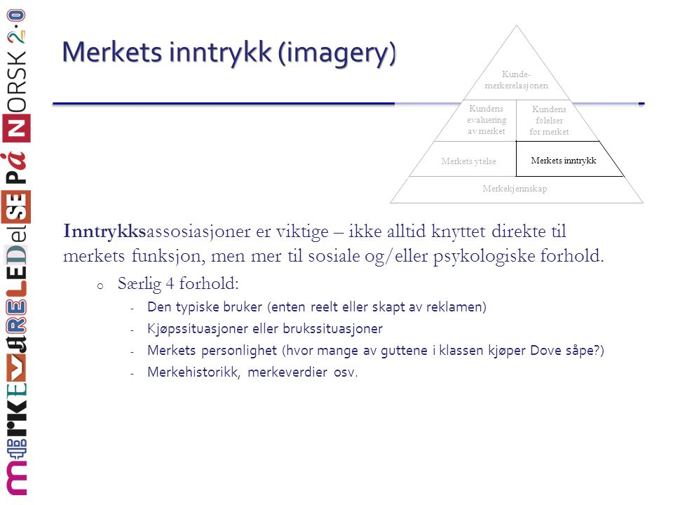 Merkets inntrykk (imagery)