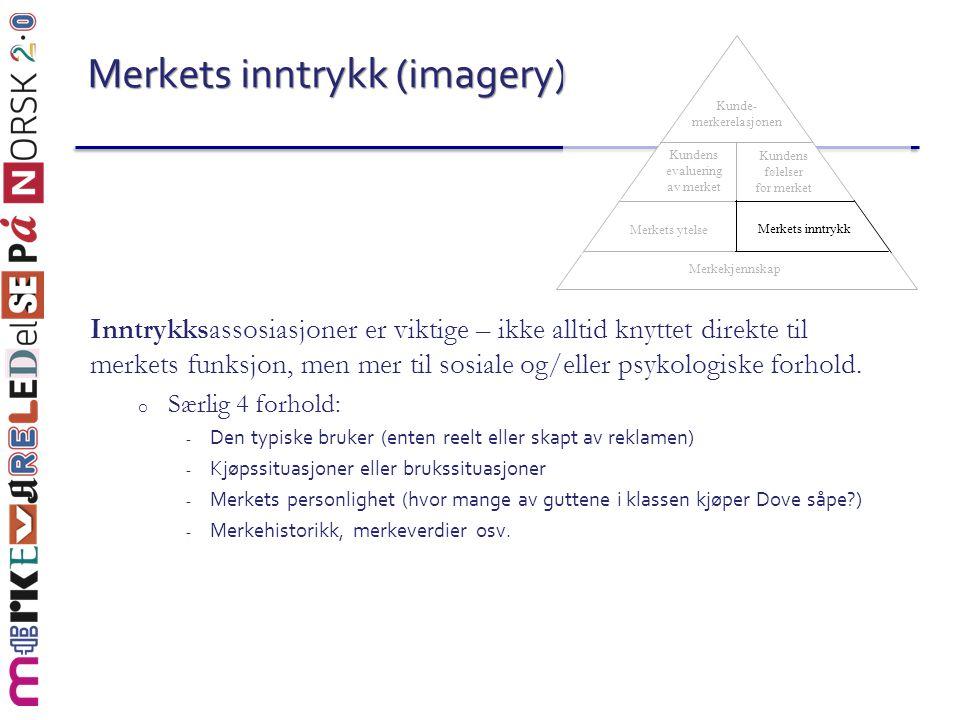 Merkets inntrykk (imagery)