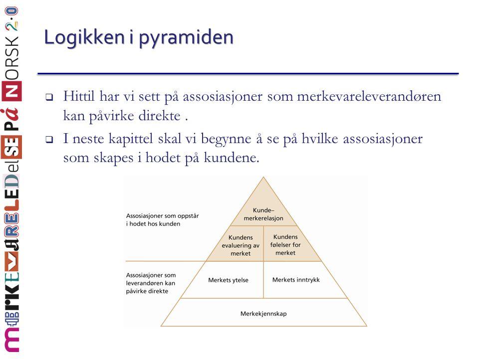 Logikken i pyramiden Hittil har vi sett på assosiasjoner som merkevareleverandøren kan påvirke direkte .