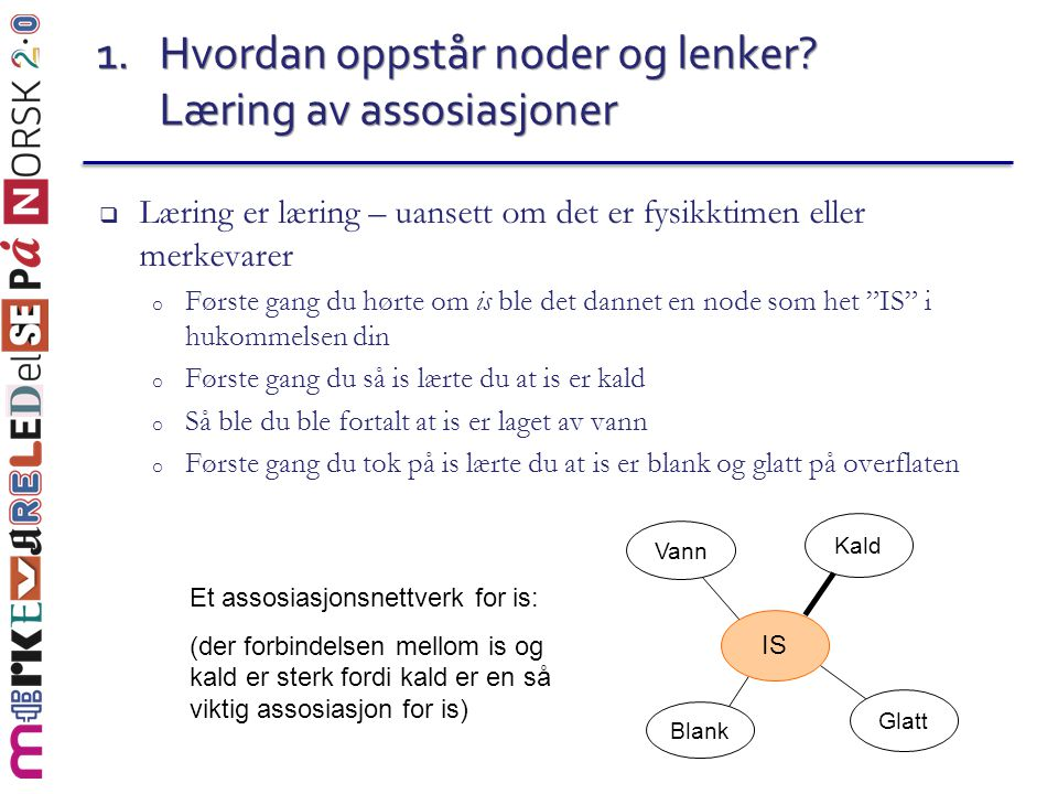 1. Hvordan oppstår noder og lenker Læring av assosiasjoner