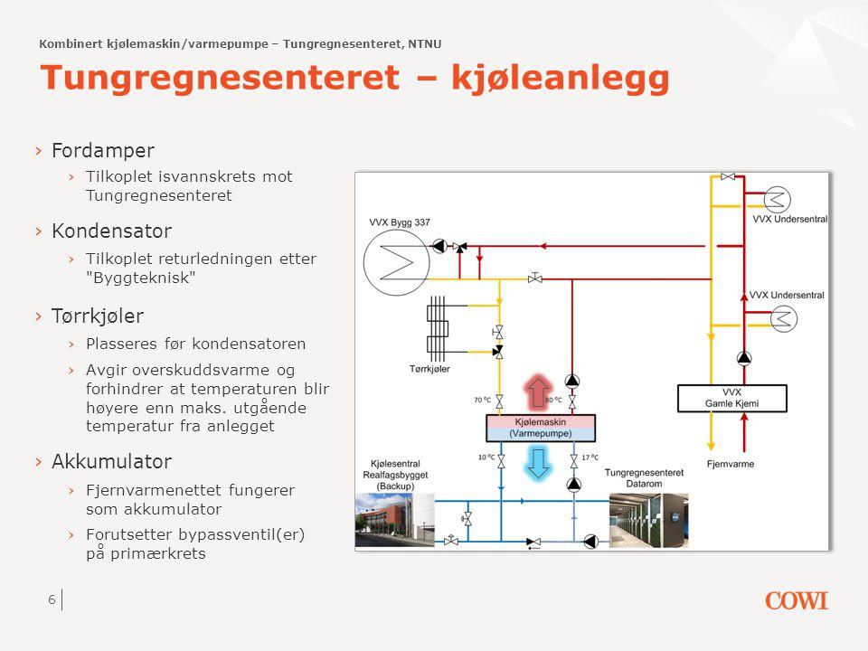 Tungregnesenteret – kjøleanlegg