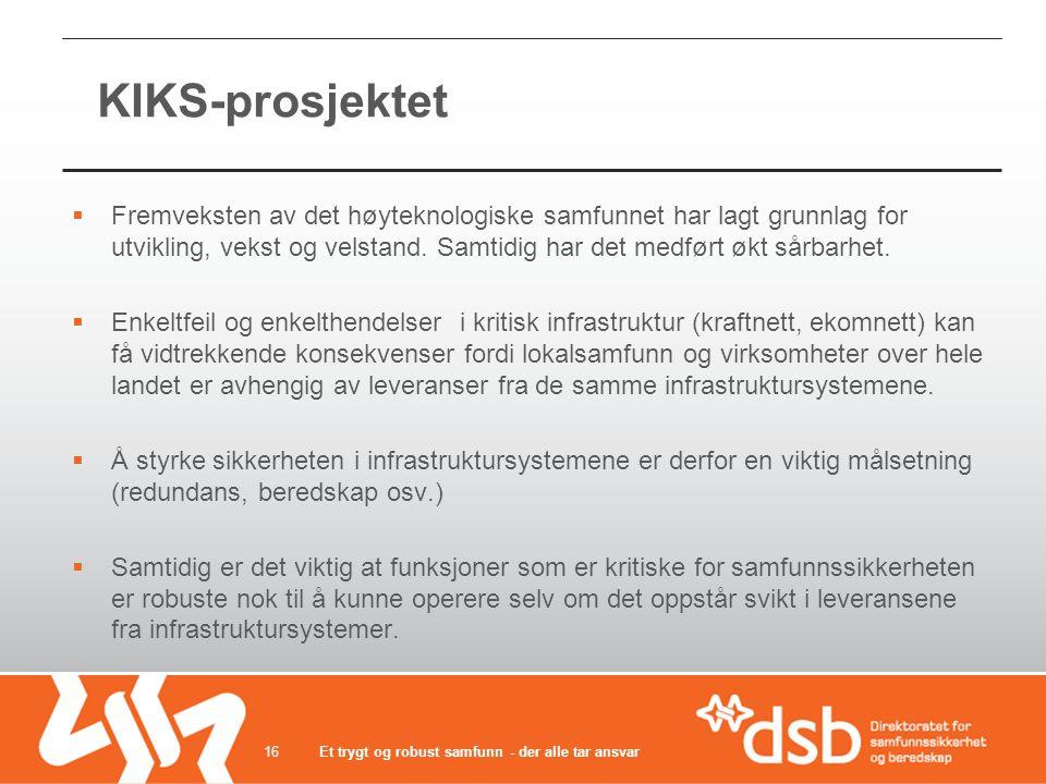 KIKS-prosjektet
