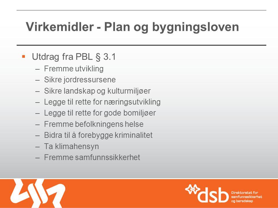 Virkemidler - Plan og bygningsloven