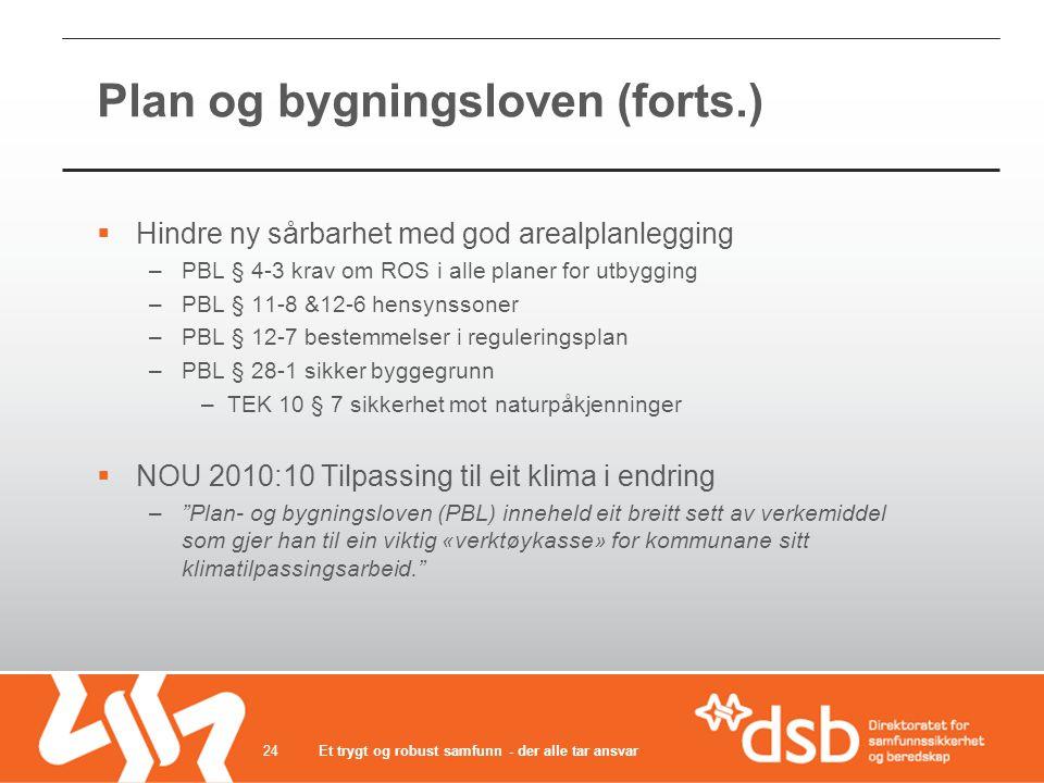 Plan og bygningsloven (forts.)