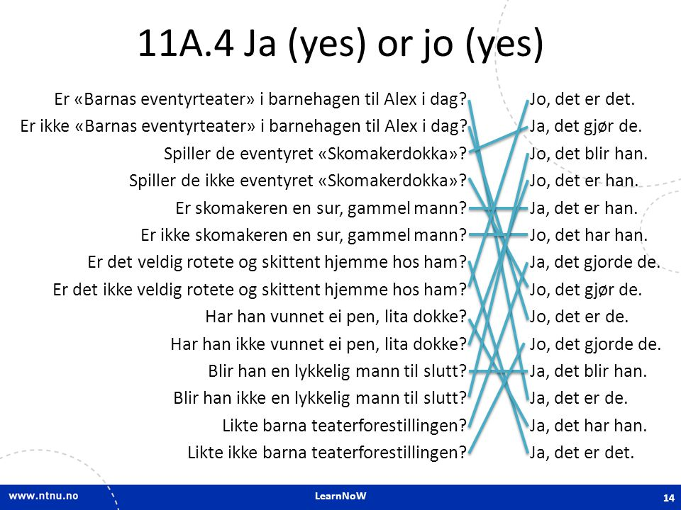 11A.4 Ja (yes) or jo (yes)