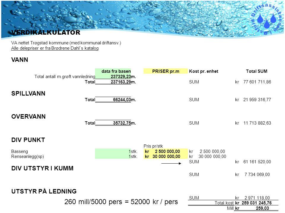 260 mill/5000 pers = 52000 kr / pers VERDIKALKULATOR VANN SPILLVANN