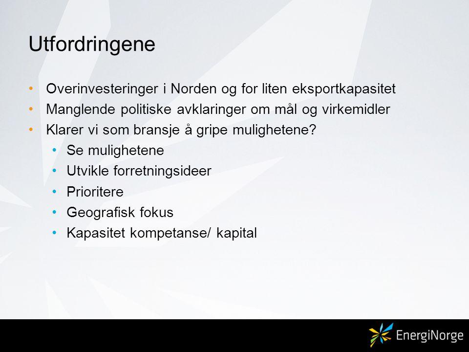 Utfordringene Overinvesteringer i Norden og for liten eksportkapasitet