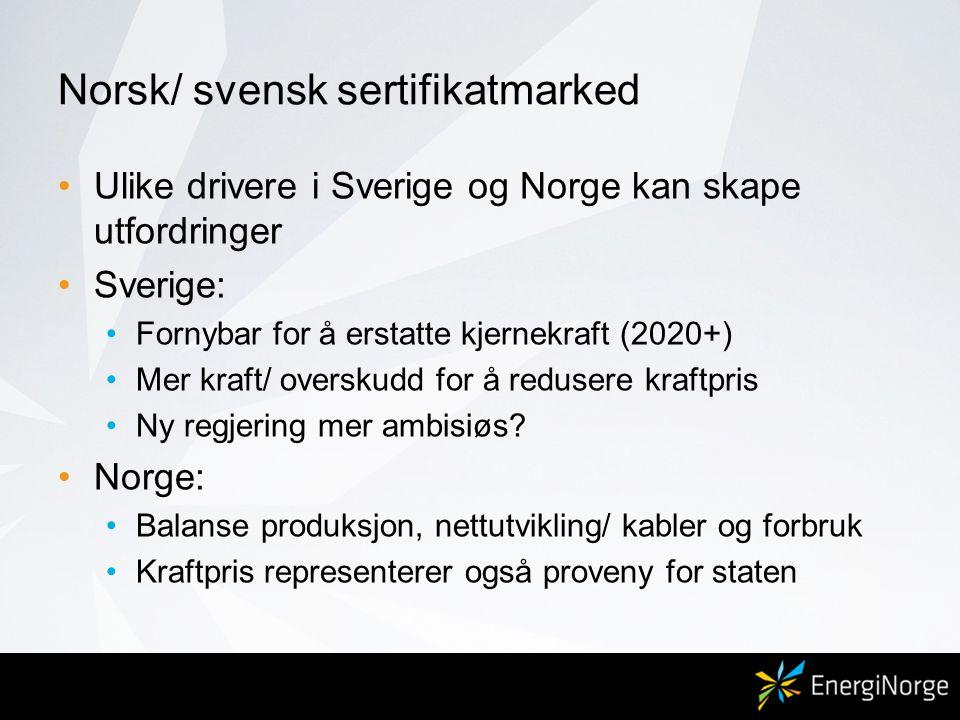 Norsk/ svensk sertifikatmarked