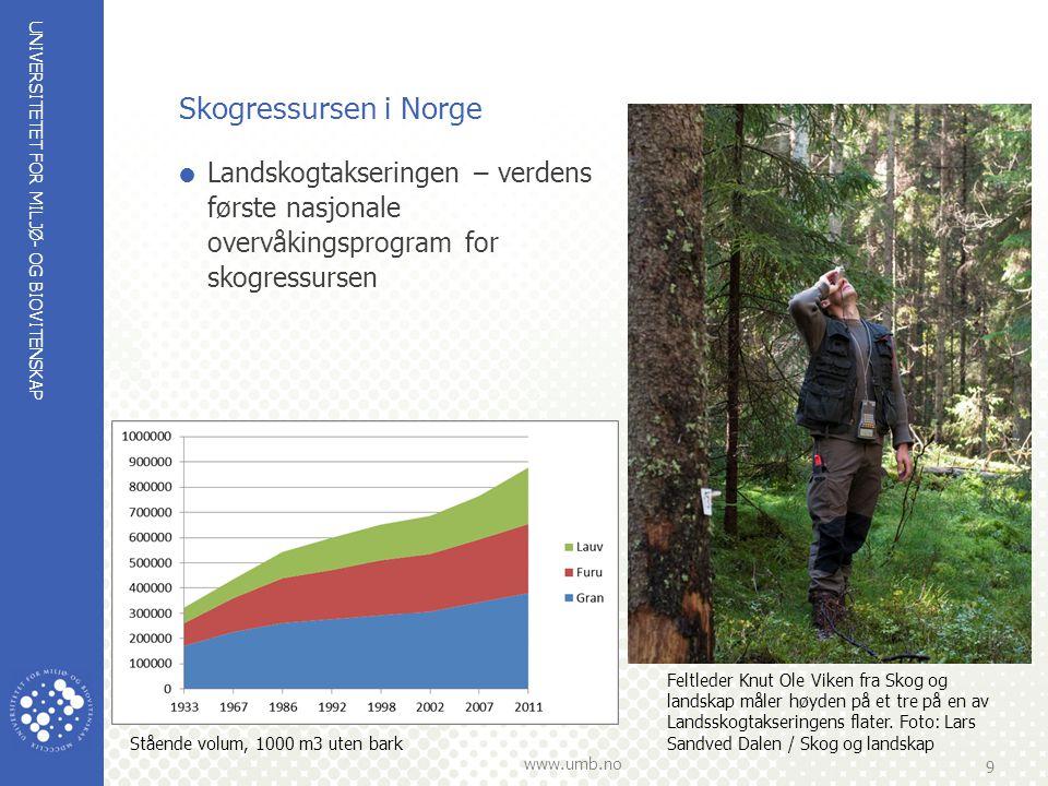 Skogressursen i Norge Landskogtakseringen – verdens første nasjonale overvåkingsprogram for skogressursen.