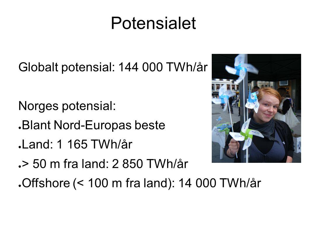 Norges energiforbruk i dag: 315 Twh – kanskje ha dette i bakgrunnsressursene