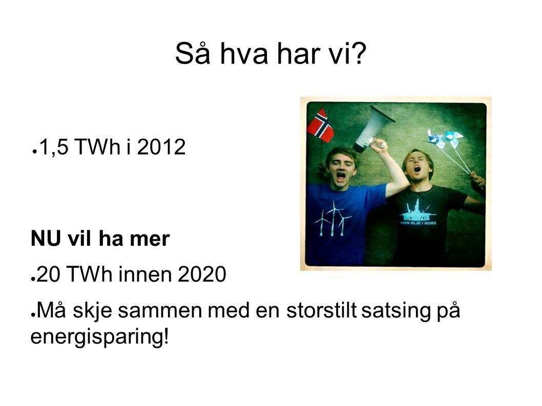 Så hva har vi 1,5 TWh i 2012 NU vil ha mer 20 TWh innen 2020