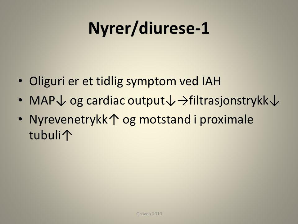 Nyrer/diurese-1 Oliguri er et tidlig symptom ved IAH