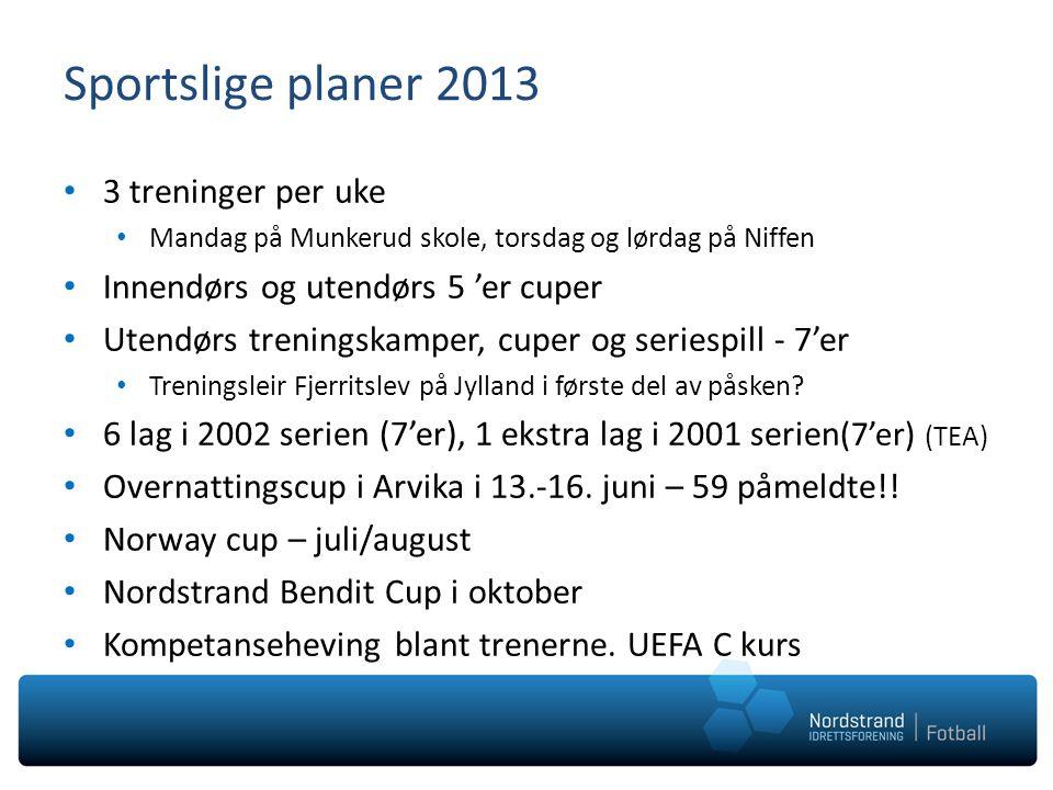 Sportslige planer 2013 3 treninger per uke