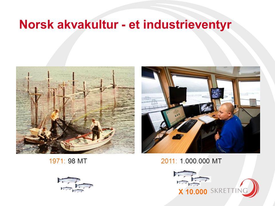 Norsk akvakultur - et industrieventyr