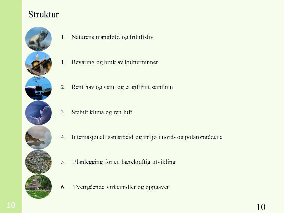 Struktur Naturens mangfold og friluftsliv
