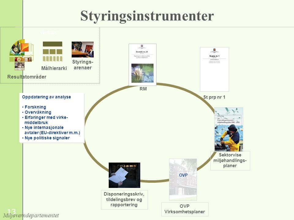 Styringsinstrumenter