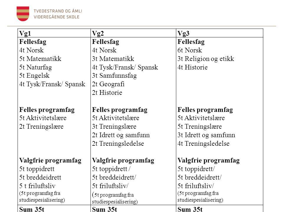Vg1 Vg2 Vg3 Fellesfag 4t Norsk 5t Matematikk 5t Naturfag 5t Engelsk