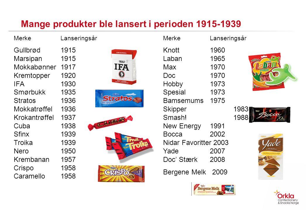 Mange produkter ble lansert i perioden 1915-1939