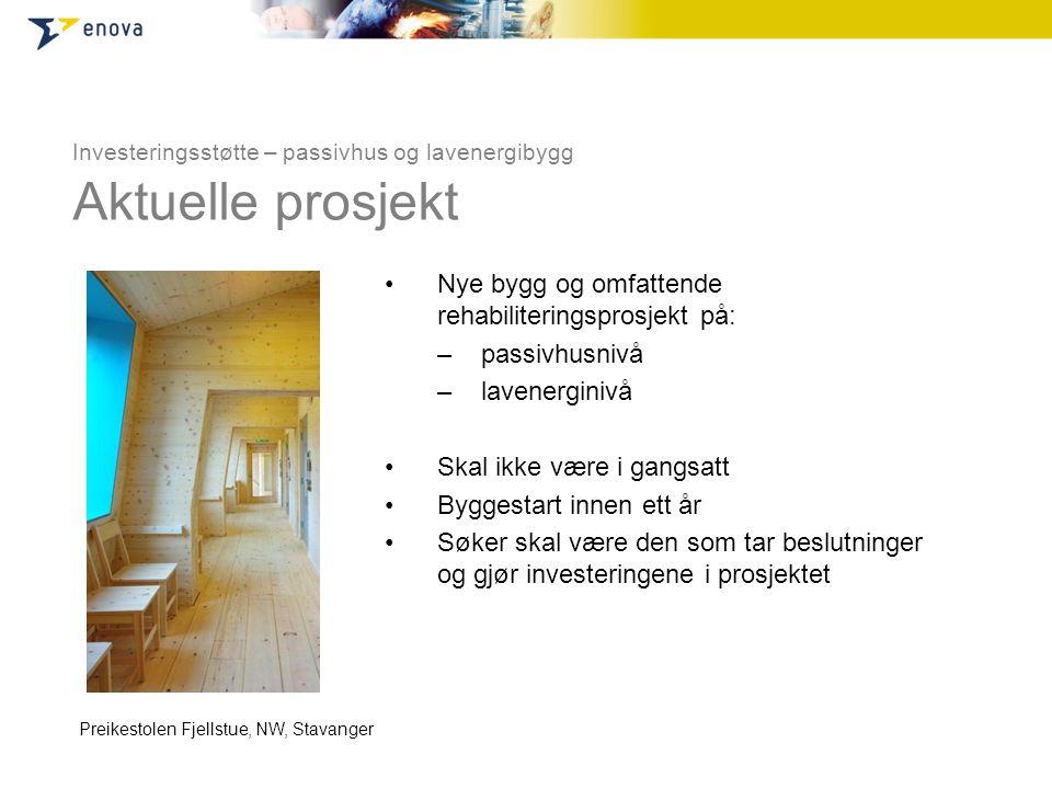 Aktuelle prosjekt Nye bygg og omfattende rehabiliteringsprosjekt på: