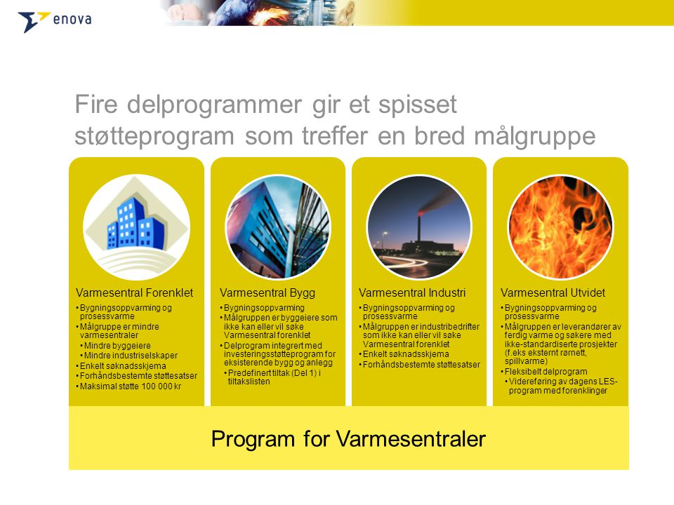 Program for Varmesentraler