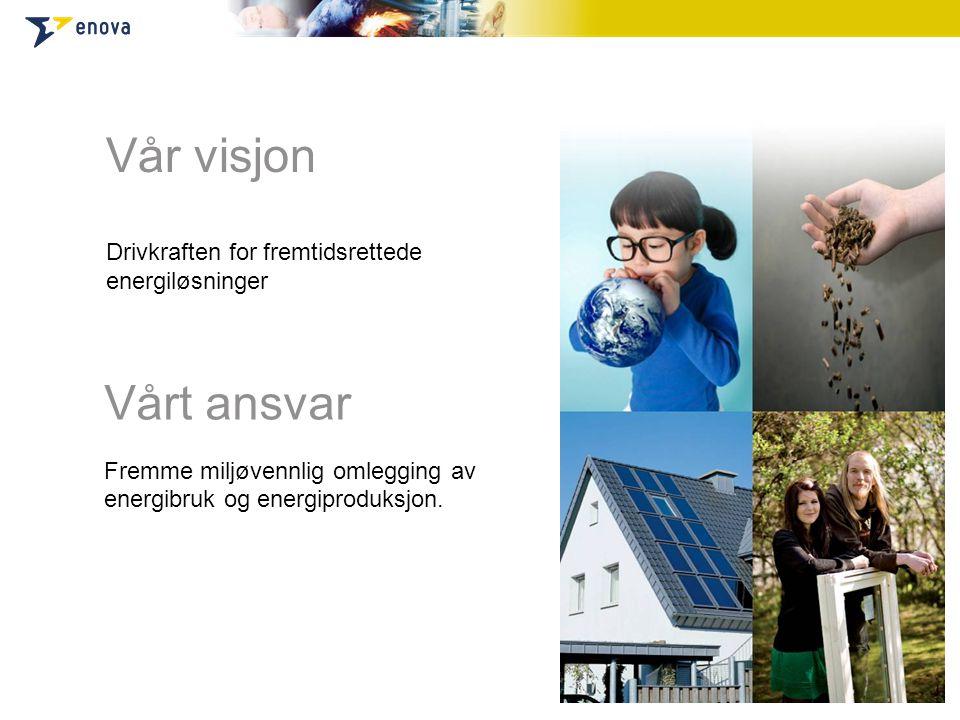 Vår visjon Vårt ansvar Drivkraften for fremtidsrettede energiløsninger