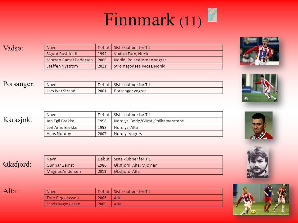 Finnmark (11) Vadsø: Porsanger: Karasjok: Øksfjord: Alta: Navn Debut