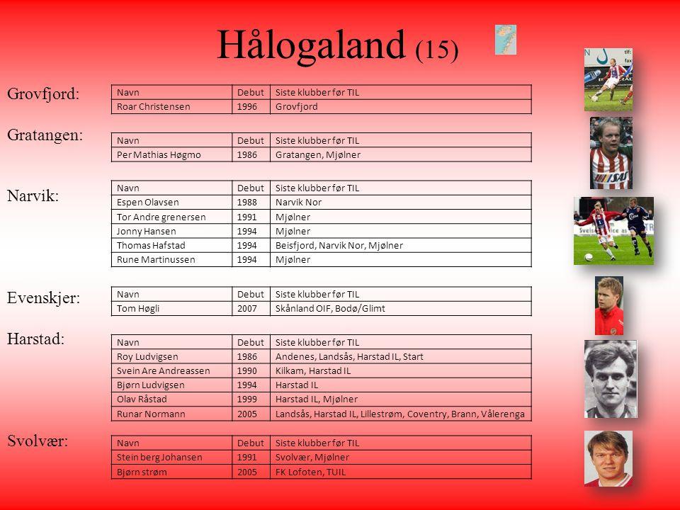 Hålogaland (15) Grovfjord: Gratangen: Narvik: Evenskjer: Harstad: