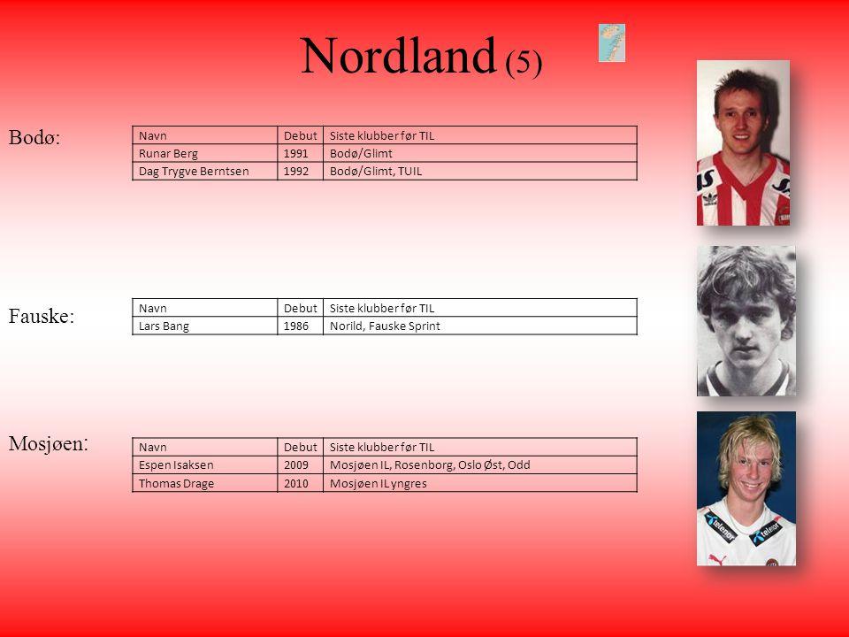 Nordland (5) Bodø: Fauske: Mosjøen: Navn Debut Siste klubber før TIL