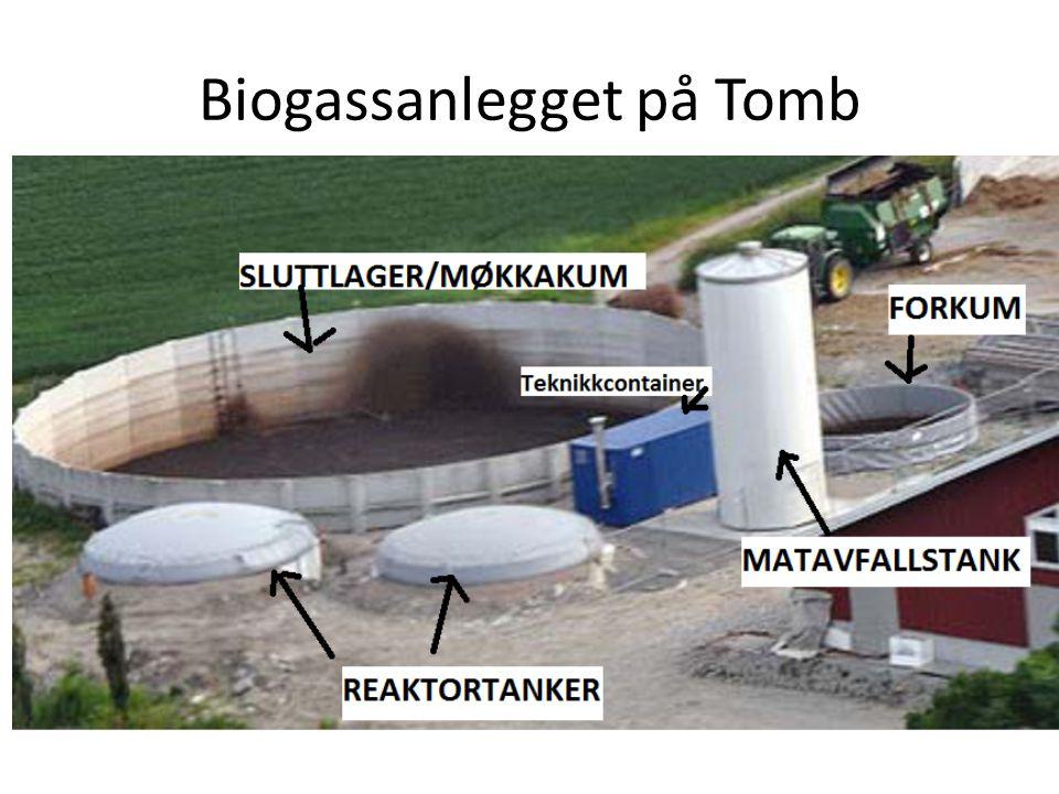 Biogassanlegget på Tomb