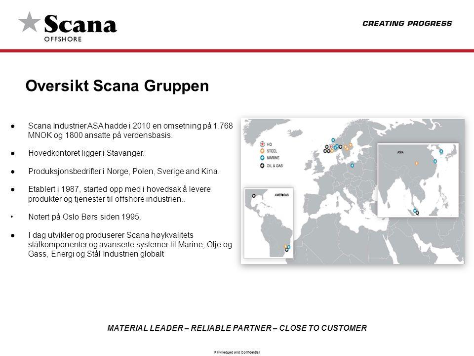 Oversikt Scana Gruppen