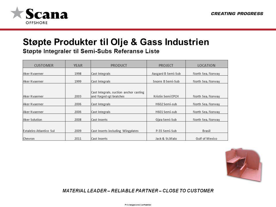 Støpte Produkter til Olje & Gass Industrien Støpte Integraler til Semi-Subs Referanse Liste
