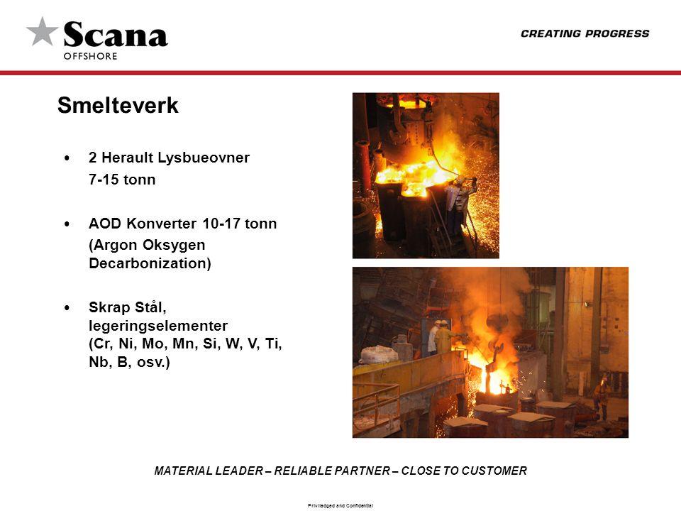 Smelteverk 2 Herault Lysbueovner 7-15 tonn AOD Konverter 10-17 tonn